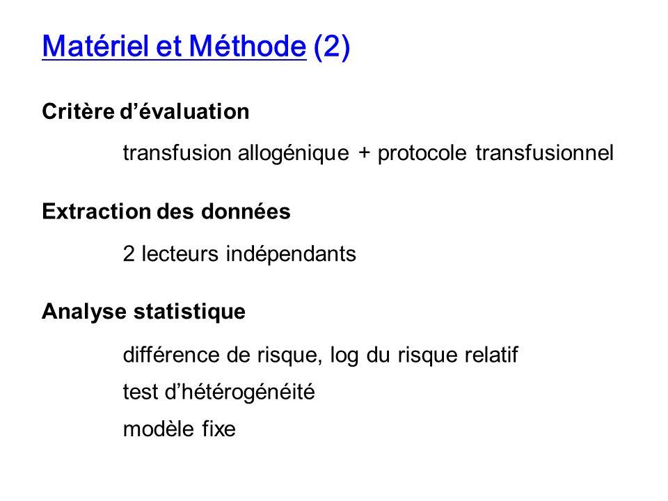 Analyse statistique différence de risque, log du risque relatif transfusion allogénique + protocole transfusionnel Critère dévaluation Extraction des