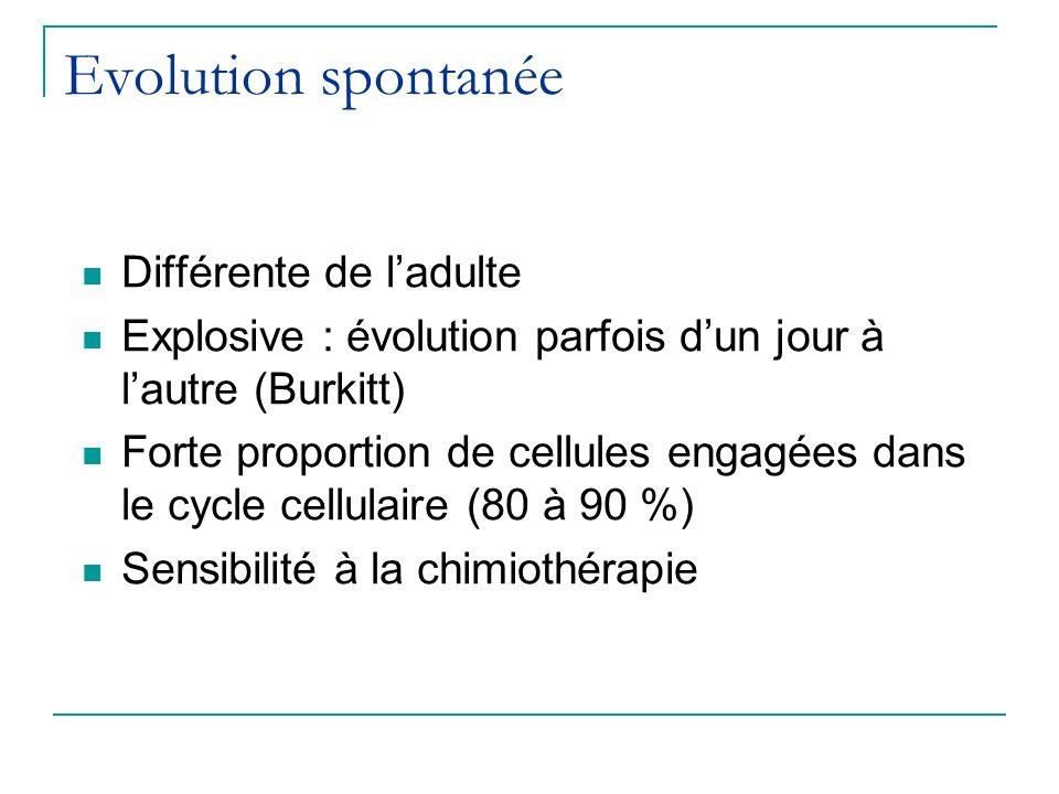 Evolution spontanée Différente de ladulte Explosive : évolution parfois dun jour à lautre (Burkitt) Forte proportion de cellules engagées dans le cycl