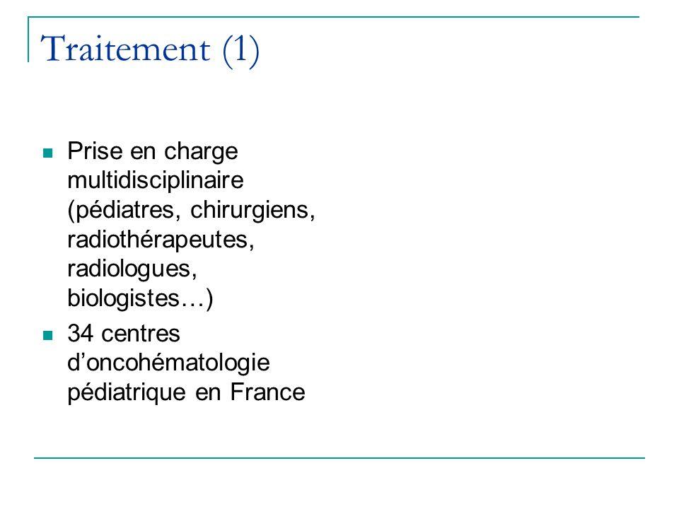 Traitement (1) Prise en charge multidisciplinaire (pédiatres, chirurgiens, radiothérapeutes, radiologues, biologistes…) 34 centres doncohématologie pé