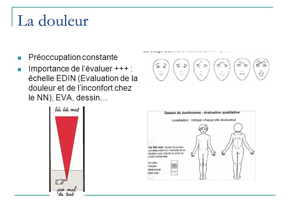 La douleur Préoccupation constante Importance de lévaluer +++ : échelle EDIN (Evaluation de la douleur et de linconfort chez le NN), EVA, dessin…