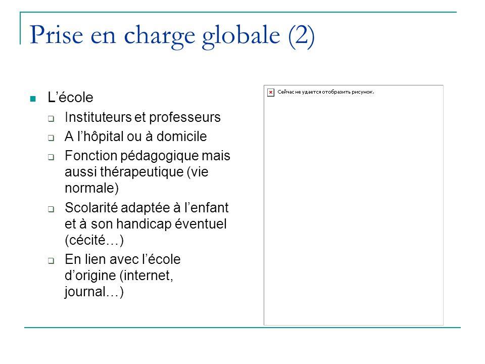 Prise en charge globale (2) Lécole Instituteurs et professeurs A lhôpital ou à domicile Fonction pédagogique mais aussi thérapeutique (vie normale) Sc