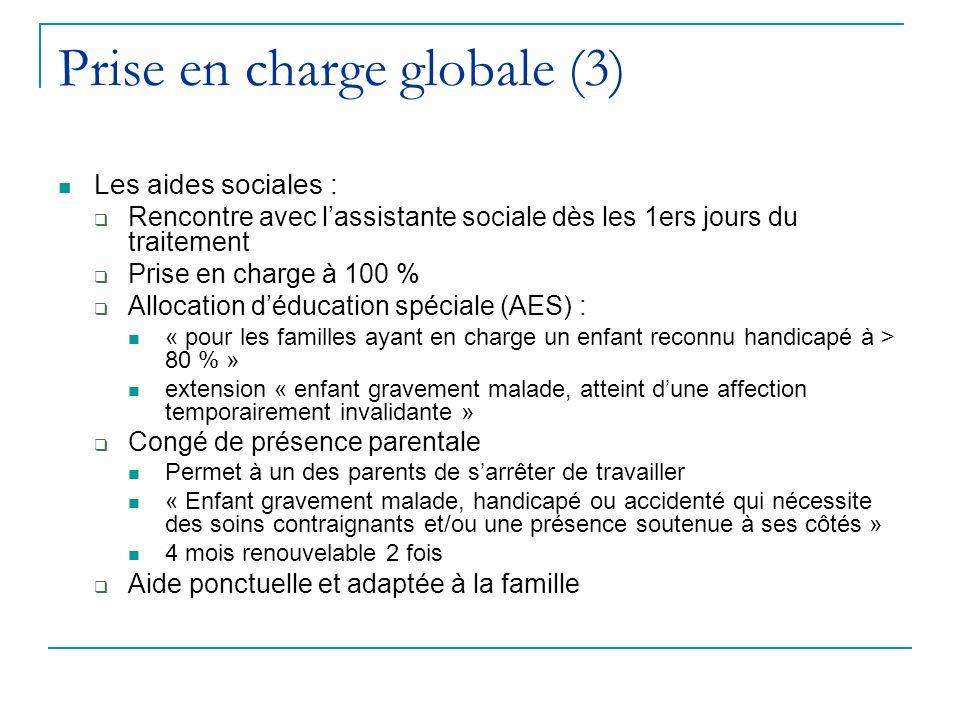 Prise en charge globale (3) Les aides sociales : Rencontre avec lassistante sociale dès les 1ers jours du traitement Prise en charge à 100 % Allocatio