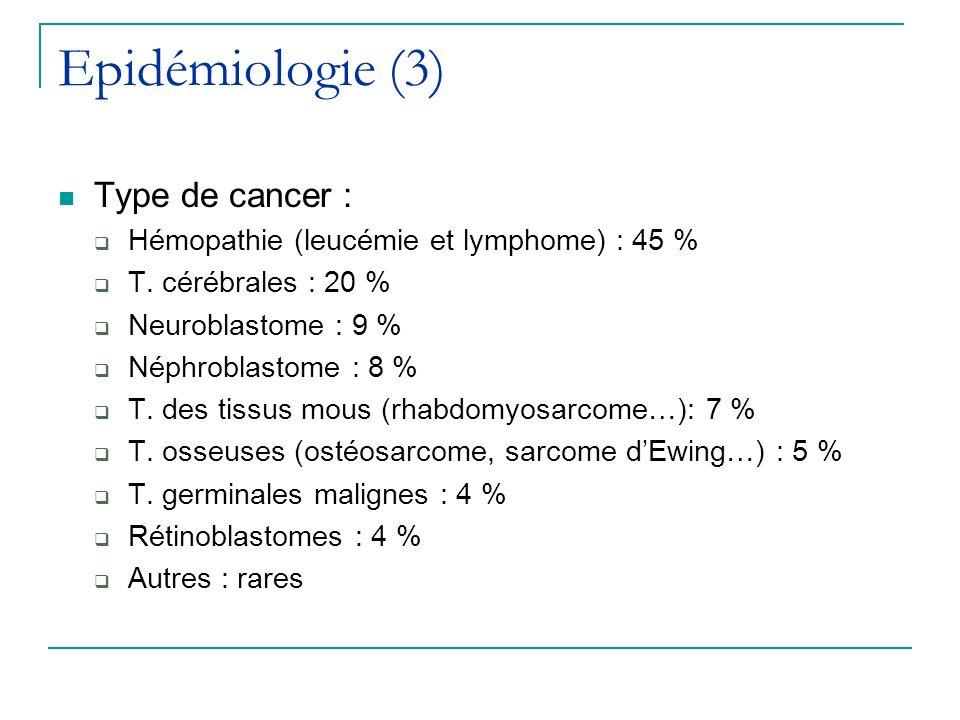 Epidémiologie (3) Type de cancer : Hémopathie (leucémie et lymphome) : 45 % T. cérébrales : 20 % Neuroblastome : 9 % Néphroblastome : 8 % T. des tissu