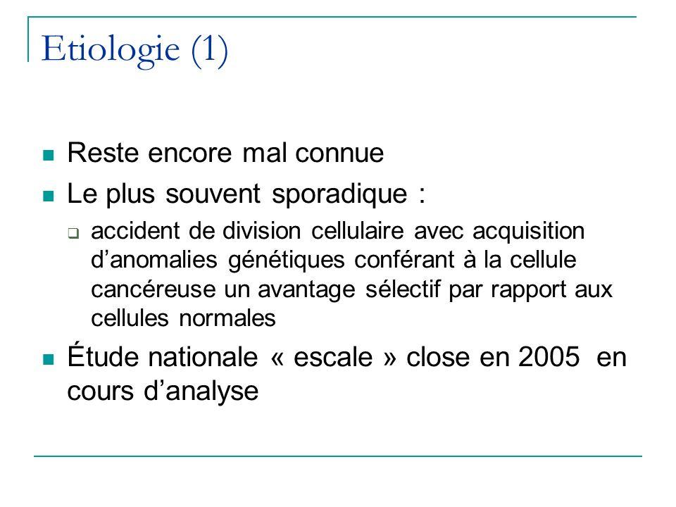 Etiologie (1) Reste encore mal connue Le plus souvent sporadique : accident de division cellulaire avec acquisition danomalies génétiques conférant à