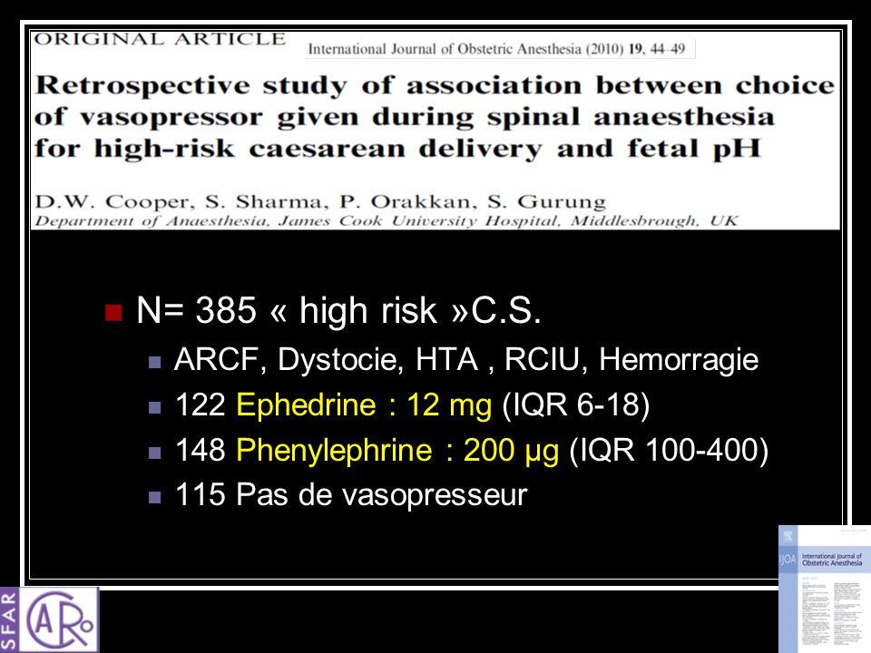 N= 385 « high risk »C.S. ARCF, Dystocie, HTA, RCIU, Hemorragie 122 Ephedrine : 12 mg (IQR 6-18) 148 Phenylephrine : 200 µg (IQR 100-400) 115 Pas de va