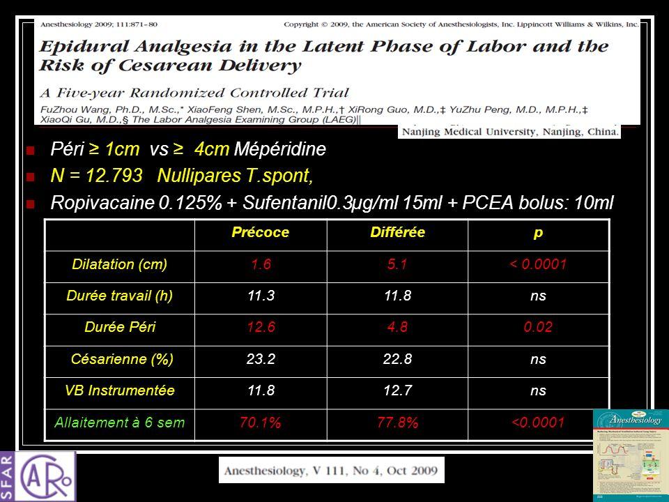 Péri 1cm vs 4cm Mépéridine N = 12.793 Nullipares T.spont, Ropivacaine 0.125% + Sufentanil0.3µg/ml 15ml + PCEA bolus: 10ml PrécoceDifféréep Dilatation