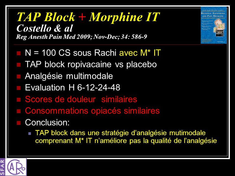 TAP Block + Morphine IT Costello & al Reg Anesth Pain Med 2009; Nov-Dec; 34: 586-9 N = 100 CS sous Rachi avec M* IT TAP block ropivacaine vs placebo A