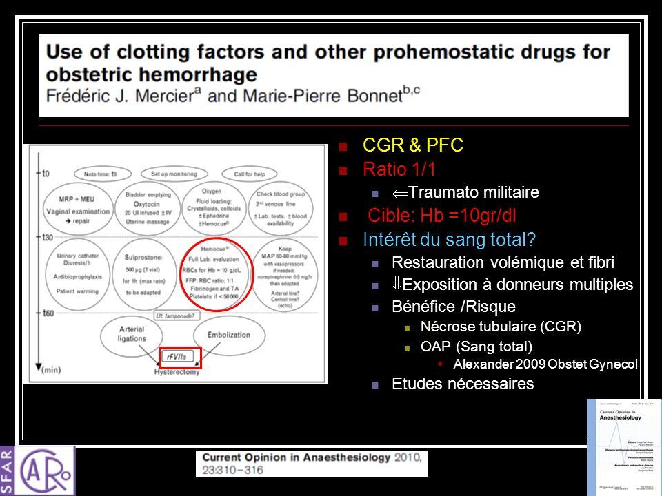 CGR & PFC Ratio 1/1 Traumato militaire Cible: Hb =10gr/dl Intérêt du sang total? Restauration volémique et fibri Exposition à donneurs multiples Bénéf