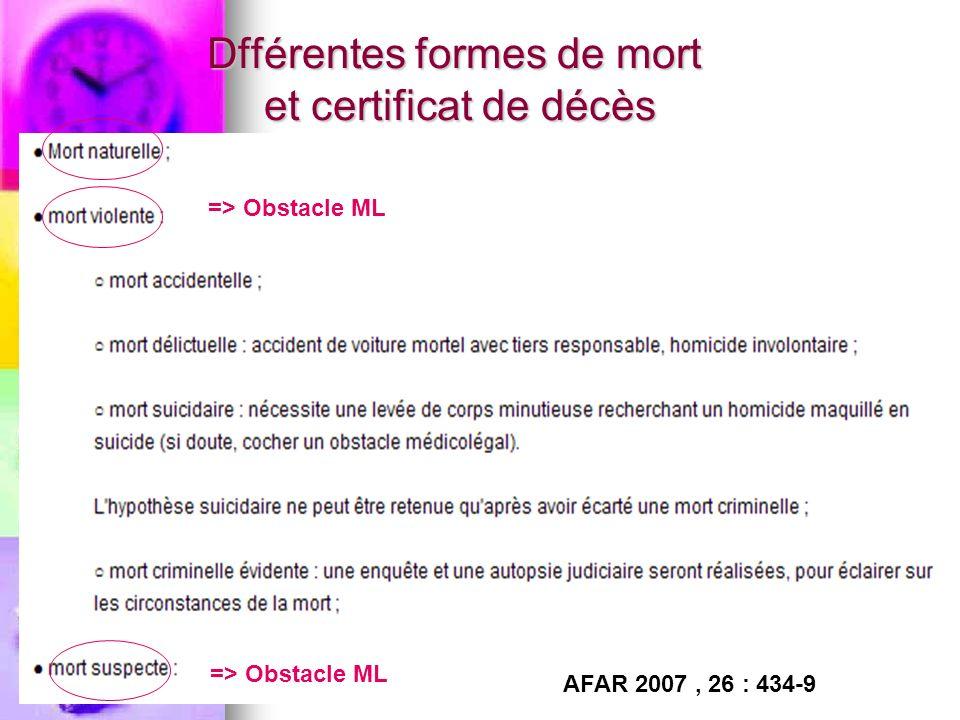 Dfférentes formes de mort et certificat de décès => Obstacle ML AFAR 2007, 26 : 434-9