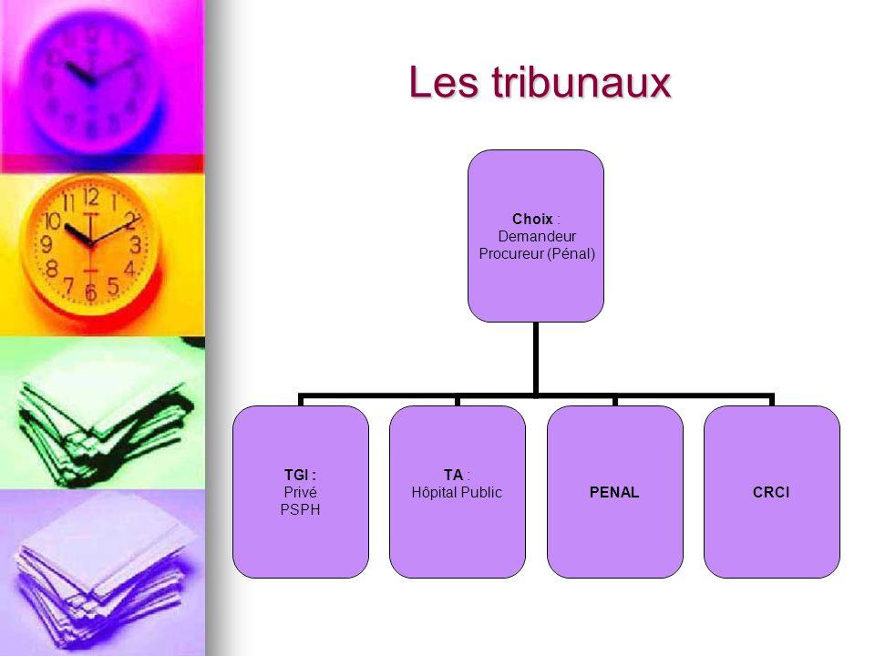 Les tribunaux Choix : Demandeur Procureur (Pénal) TGI : Privé PSPH TA : Hôpital PublicPENALCRCI