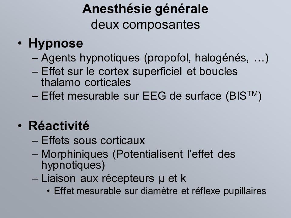 Anesthésie générale deux composantes Hypnose –Agents hypnotiques (propofol, halogénés, …) –Effet sur le cortex superficiel et boucles thalamo cortical