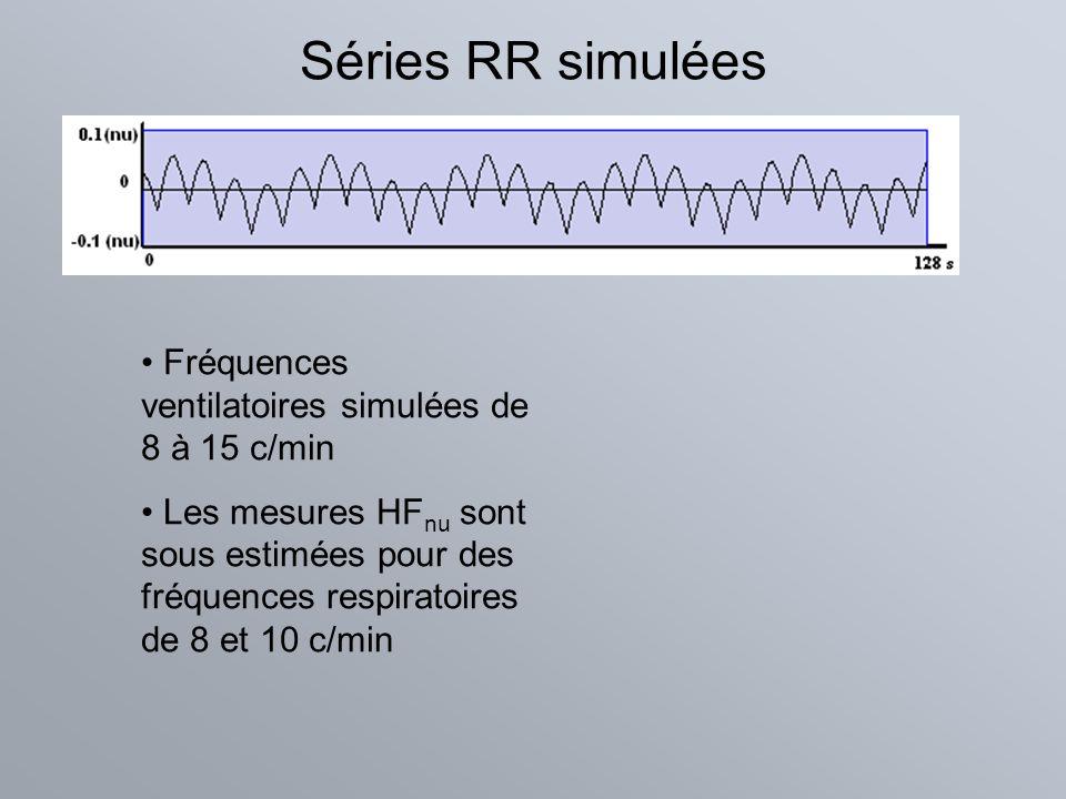 Séries RR simulées Fréquences ventilatoires simulées de 8 à 15 c/min Les mesures HF nu sont sous estimées pour des fréquences respiratoires de 8 et 10