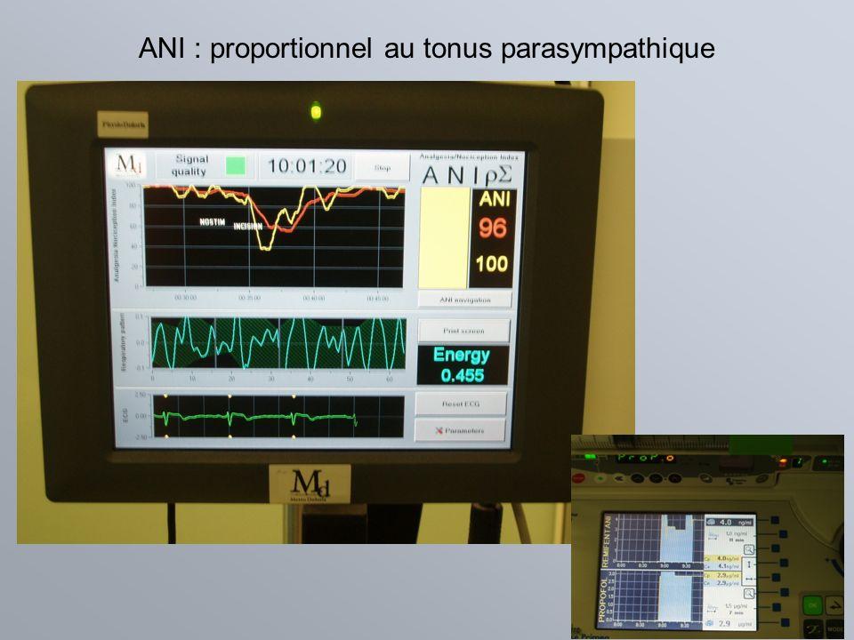 ANI : proportionnel au tonus parasympathique