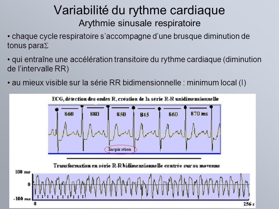 Variabilité du rythme cardiaque Arythmie sinusale respiratoire chaque cycle respiratoire saccompagne dune brusque diminution de tonus para qui entraîn
