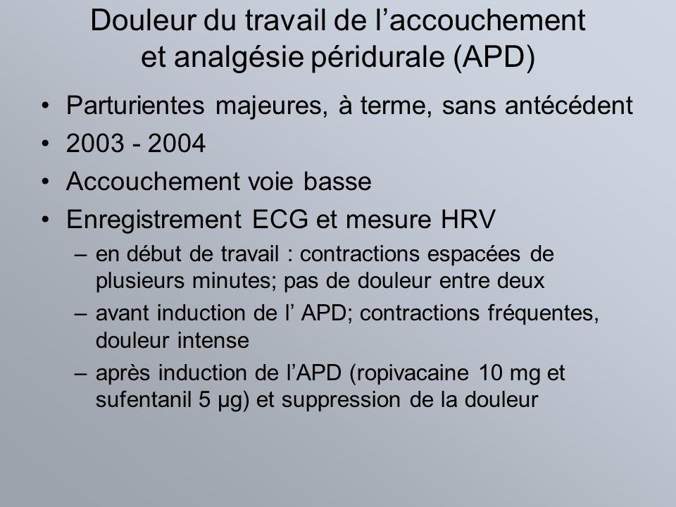 Douleur du travail de laccouchement et analgésie péridurale (APD) Parturientes majeures, à terme, sans antécédent 2003 - 2004 Accouchement voie basse