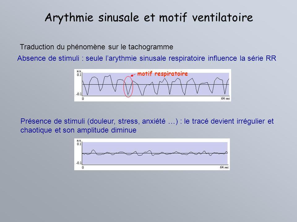 Arythmie sinusale et motif ventilatoire motif respiratoire Absence de stimuli : seule larythmie sinusale respiratoire influence la série RR Présence d