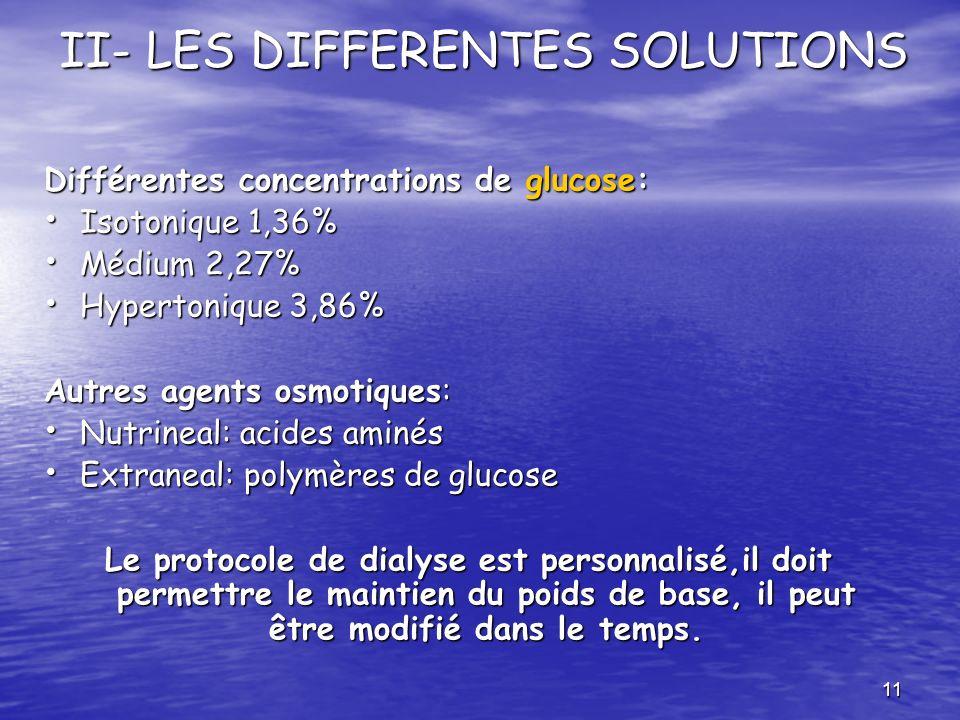 11 II- LES DIFFERENTES SOLUTIONS Différentes concentrations de glucose: Isotonique 1,36% Isotonique 1,36% Médium 2,27% Médium 2,27% Hypertonique 3,86%