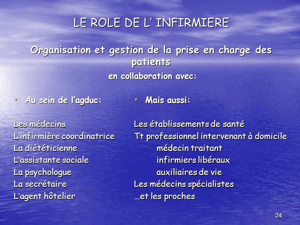24 LE ROLE DE L INFIRMIERE Organisation et gestion de la prise en charge des patients en collaboration avec: Au sein de lagduc: Au sein de lagduc: Les