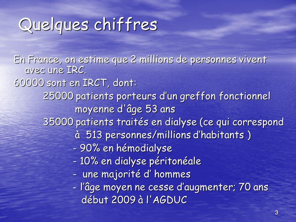 3 Quelques chiffres En France, on estime que 2 millions de personnes vivent avec une IRC. 60000 sont en IRCT, dont: 25000 patients porteurs dun greffo