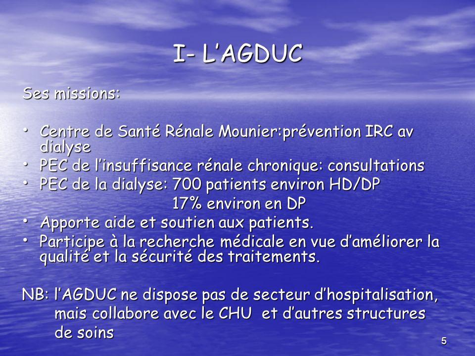 5 I- LAGDUC Ses missions: Centre de Santé Rénale Mounier:prévention IRC av dialyse Centre de Santé Rénale Mounier:prévention IRC av dialyse PEC de lin