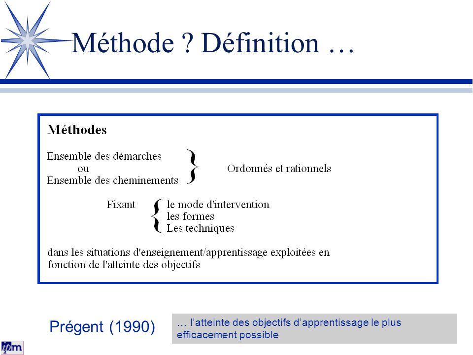 Méthode ? Définition … Ne nous aide pas beaucoup ! … latteinte des objectifs dapprentissage le plus efficacement possible Prégent (1990)