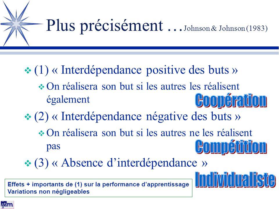 Plus précisément … Johnson & Johnson (1983) (1) « Interdépendance positive des buts » On réalisera son but si les autres les réalisent également (2) «