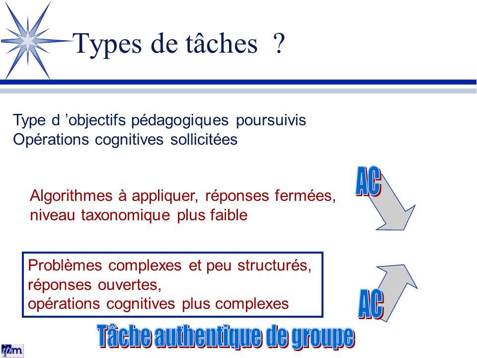 Types de tâches ? Type d objectifs pédagogiques poursuivis Opérations cognitives sollicitées Algorithmes à appliquer, réponses fermées, niveau taxonom