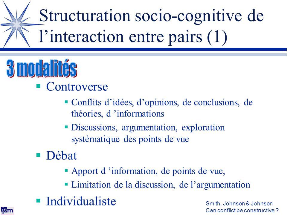 Structuration socio-cognitive de linteraction entre pairs (1) Controverse Conflits didées, dopinions, de conclusions, de théories, d informations Disc