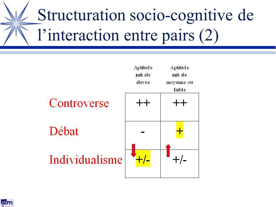 Structuration socio-cognitive de linteraction entre pairs (2)