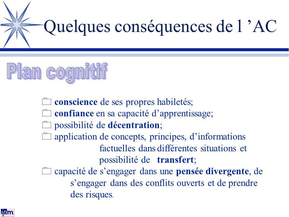 Quelques conséquences de l AC 0 conscience de ses propres habiletés; 0 confiance en sa capacité dapprentissage; 0 possibilité de décentration; 0 appli