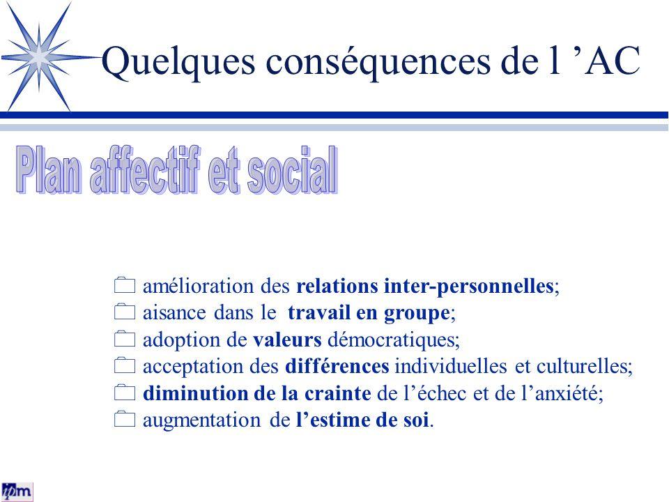 Quelques conséquences de l AC 0 amélioration des relations inter-personnelles; 0 aisance dans le travail en groupe; 0 adoption de valeurs démocratique
