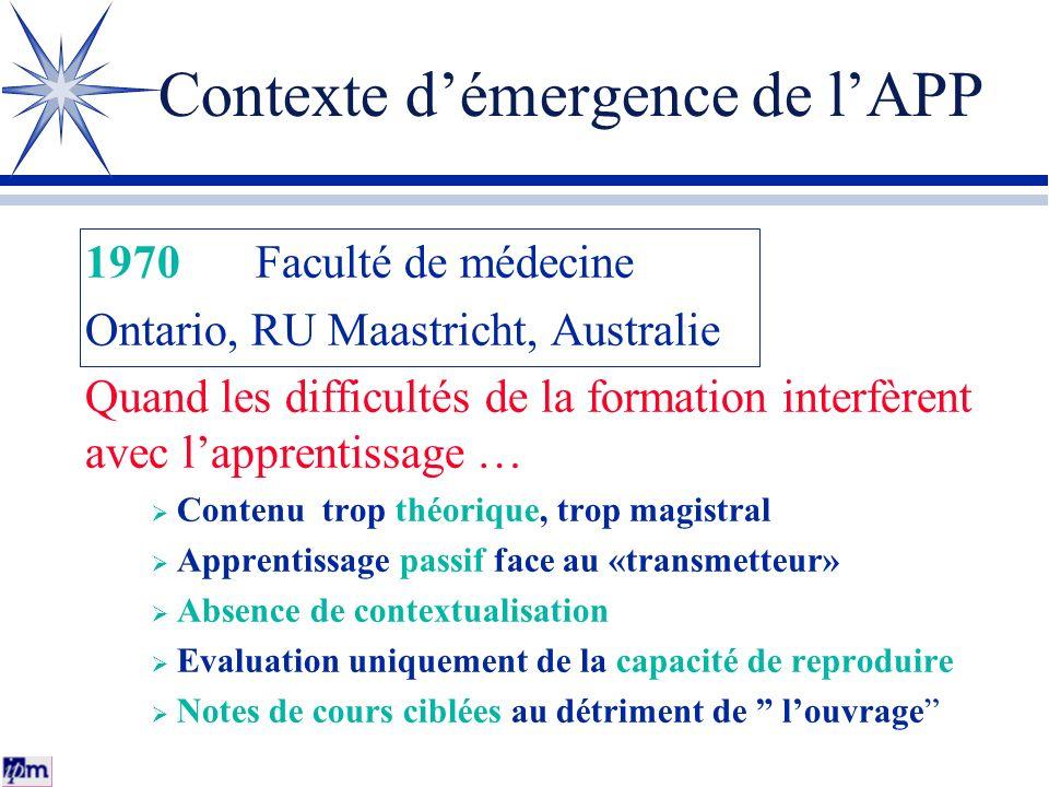 Contexte démergence de lAPP 1970Faculté de médecine Ontario, RU Maastricht, Australie Quand les difficultés de la formation interfèrent avec lapprenti