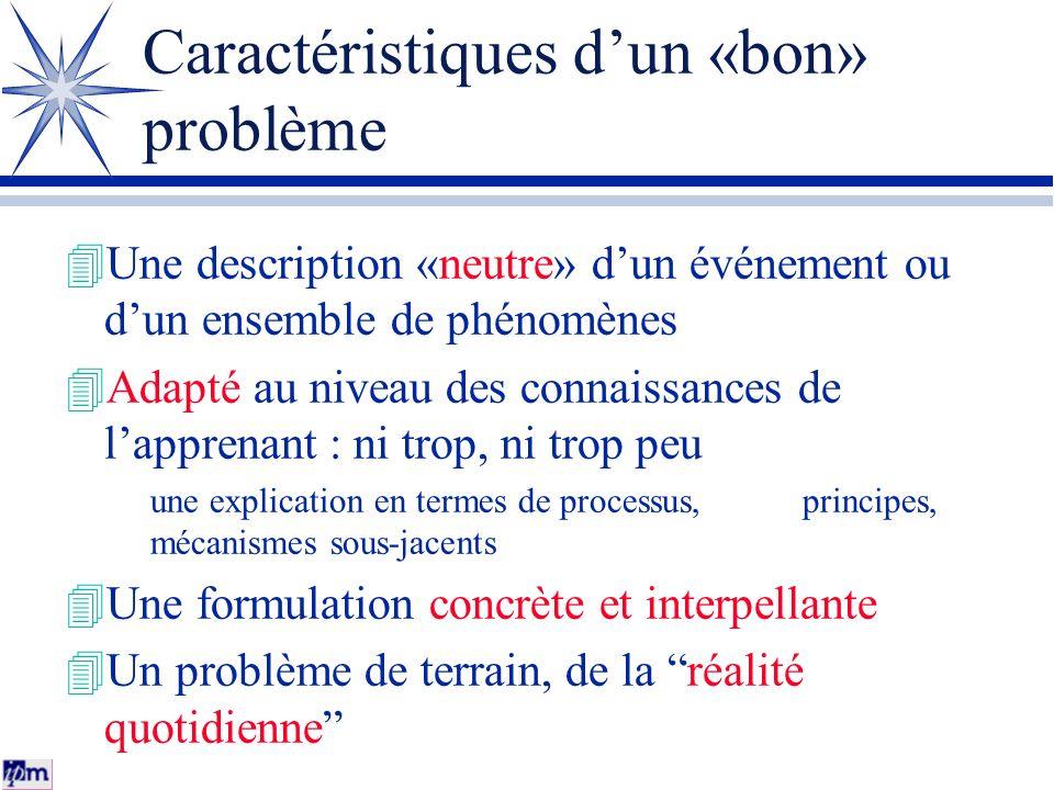 Caractéristiques dun «bon» problème Une description «neutre» dun événement ou dun ensemble de phénomènes Adapté au niveau des connaissances de lappren