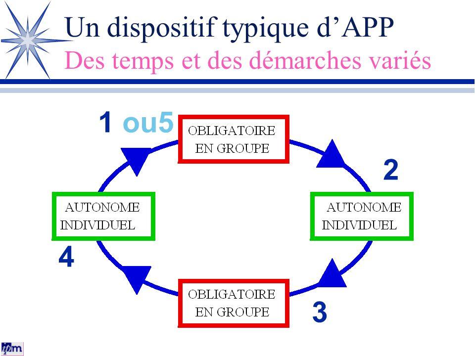 Un dispositif typique dAPP Des temps et des démarches variés 1 ou5 2 3 4