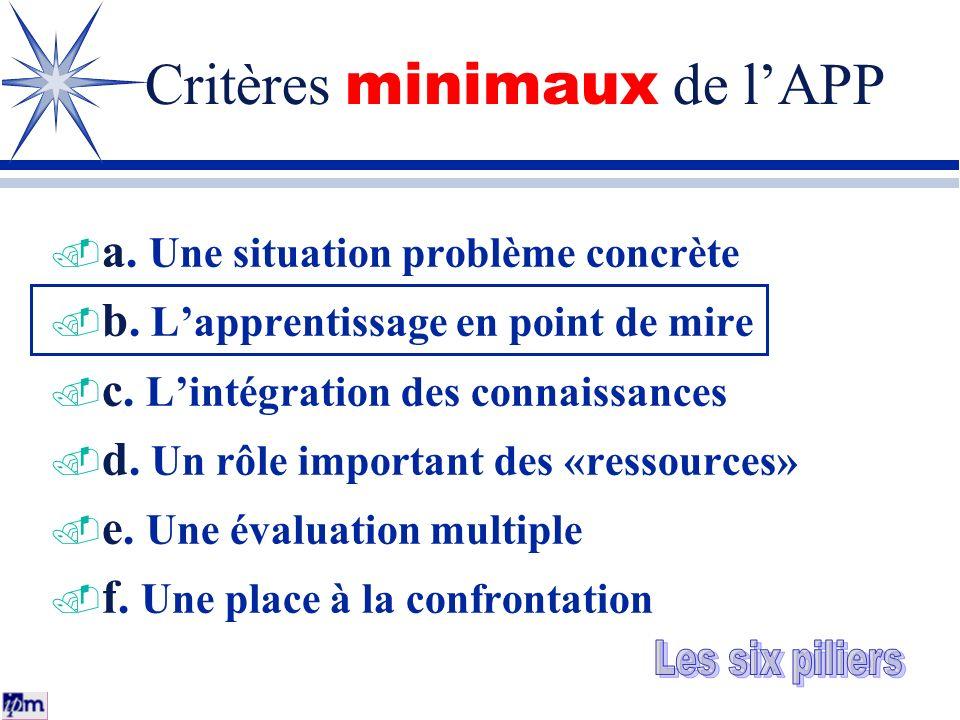 Critères minimaux de lAPP a. Une situation problème concrète b. Lapprentissage en point de mire c. Lintégration des connaissances d. Un rôle important