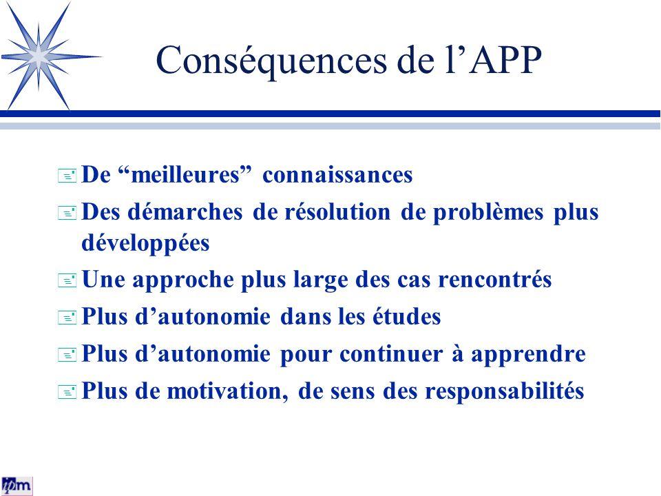 Conséquences de lAPP De meilleures connaissances Des démarches de résolution de problèmes plus développées Une approche plus large des cas rencontrés