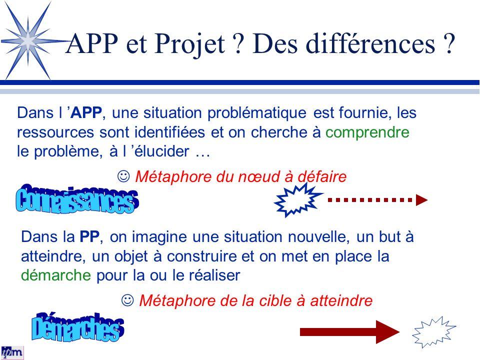 APP et Projet ? Des différences ? Dans l APP, une situation problématique est fournie, les ressources sont identifiées et on cherche à comprendre le p