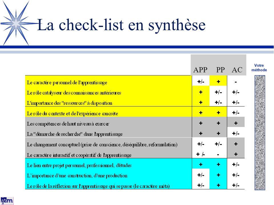 La check-list en synthèse APP PP AC Votreméthode