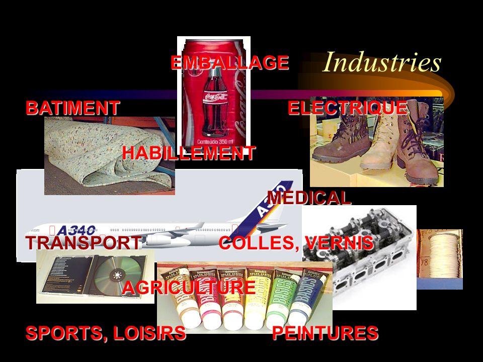 Industries EMBALLAGE BATIMENT ELECTRIQUE HABILLEMENTMEDICAL TRANSPORT COLLES, VERNIS AGRICULTURE SPORTS, LOISIRS PEINTURES