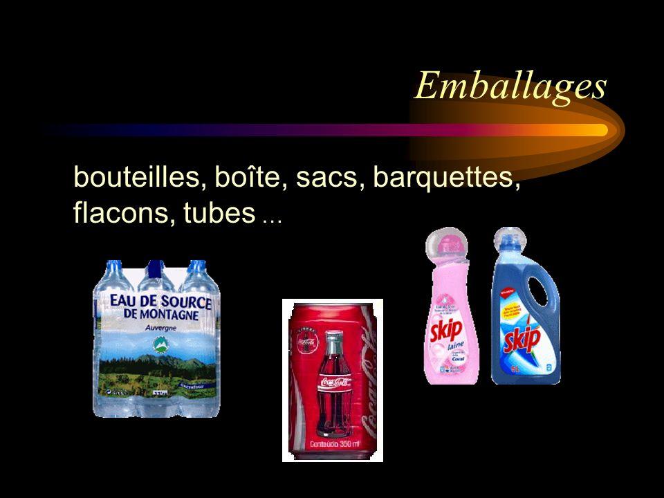 bouteilles, boîte, sacs, barquettes, flacons, tubes … Emballages
