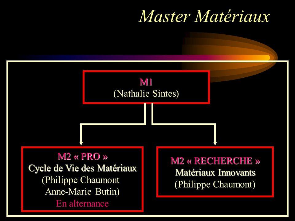 Master Matériaux M1 (Nathalie Sintes) M2 « PRO » Cycle de Vie des Matériaux M2 « PRO » Cycle de Vie des Matériaux (Philippe Chaumont Anne-Marie Butin) En alternance M2 « RECHERCHE » Matériaux Innovants M2 « RECHERCHE » Matériaux Innovants (Philippe Chaumont)