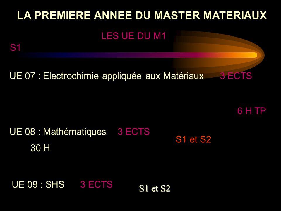 LA PREMIERE ANNEE DU MASTER MATERIAUX LES UE DU M1 S1 UE 07 : Electrochimie appliquée aux Matériaux 3 ECTS 6 H TP UE 08 : Mathématiques 3 ECTS 30 H UE 09 : SHS 3 ECTS S1 et S2