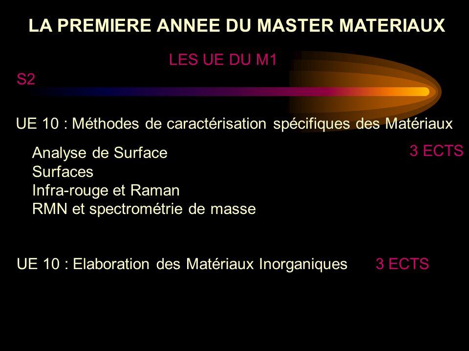 LA PREMIERE ANNEE DU MASTER MATERIAUX LES UE DU M1 S2 UE 10 : Méthodes de caractérisation spécifiques des Matériaux Analyse de Surface Surfaces Infra-rouge et Raman RMN et spectrométrie de masse UE 10 : Elaboration des Matériaux Inorganiques 3 ECTS 3 ECTS