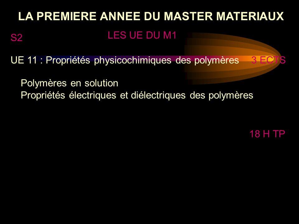 UE 11 : Propriétés physicochimiques des polymères 3 ECTS Polymères en solution Propriétés électriques et diélectriques des polymères 18 H TP LA PREMIERE ANNEE DU MASTER MATERIAUX LES UE DU M1 S2