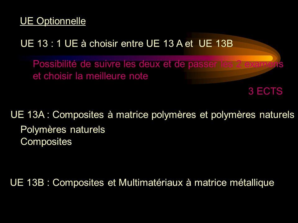 UE 13A : Composites à matrice polymères et polymères naturels Polymères naturels Composites 3 ECTS UE 13B : Composites et Multimatériaux à matrice métallique UE 13 : 1 UE à choisir entre UE 13 A et UE 13B Possibilité de suivre les deux et de passer les 2 examens et choisir la meilleure note UE Optionnelle