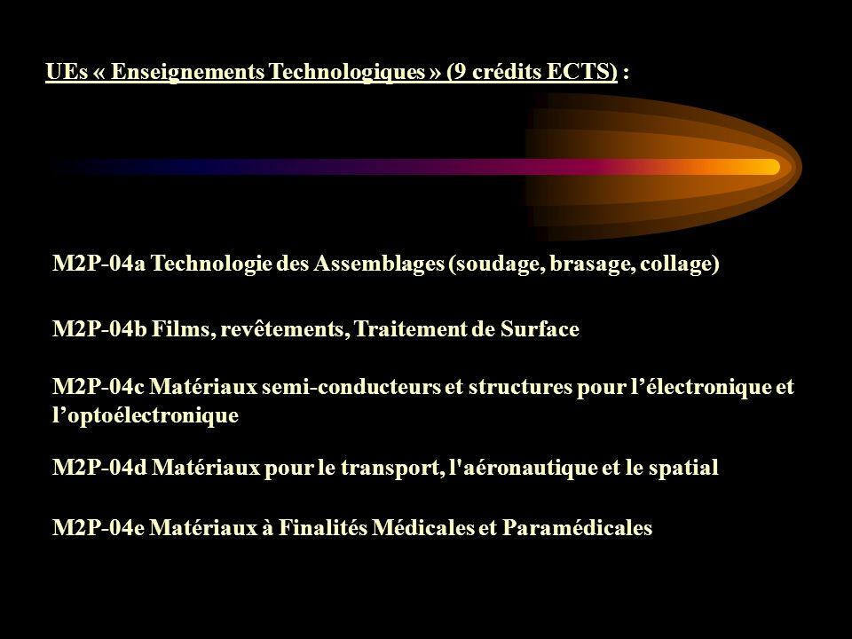 M2P-04a Technologie des Assemblages (soudage, brasage, collage) M2P-04b Films, revêtements, Traitement de Surface M2P-04c Matériaux semi-conducteurs et structures pour lélectronique et loptoélectronique UEs « Enseignements Technologiques » (9 crédits ECTS) : M2P-04e Matériaux à Finalités Médicales et Paramédicales M2P-04d Matériaux pour le transport, l aéronautique et le spatial