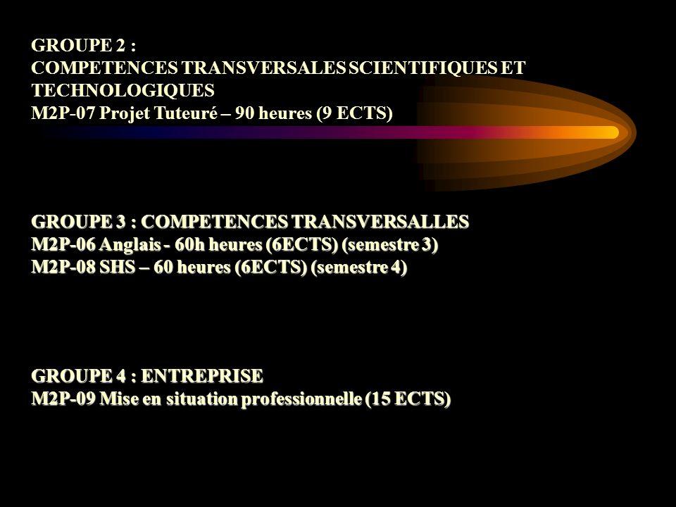 GROUPE 2 : COMPETENCES TRANSVERSALES SCIENTIFIQUES ET TECHNOLOGIQUES M2P-07 Projet Tuteuré – 90 heures (9 ECTS) GROUPE 3 : COMPETENCES TRANSVERSALLES M2P-06 Anglais - 60h heures (6ECTS) (semestre 3) M2P-08 SHS – 60 heures (6ECTS) (semestre 4) GROUPE 4 : ENTREPRISE M2P-09 Mise en situation professionnelle (15 ECTS)