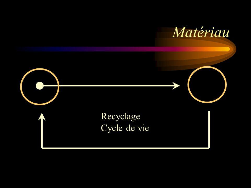 Matériau Recyclage Cycle de vie