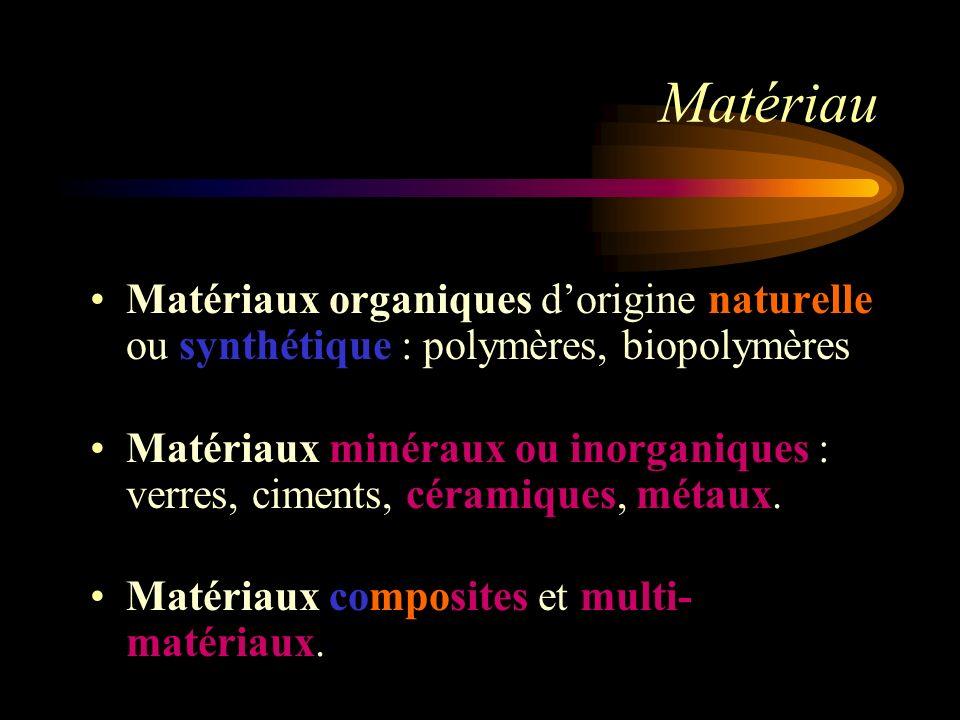 Matériau Matériaux organiques dorigine naturelle ou synthétique : polymères, biopolymères Matériaux minéraux ou inorganiques : verres, ciments, céramiques, métaux.