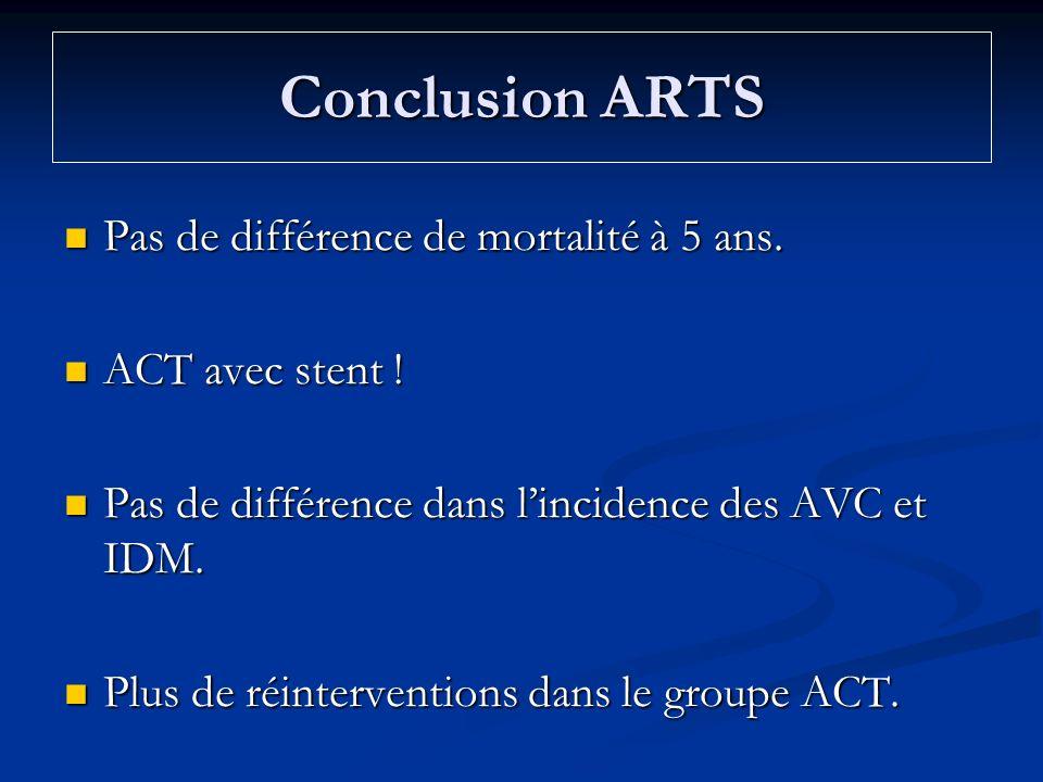 Conclusion ARTS Pas de différence de mortalité à 5 ans. Pas de différence de mortalité à 5 ans. ACT avec stent ! ACT avec stent ! Pas de différence da
